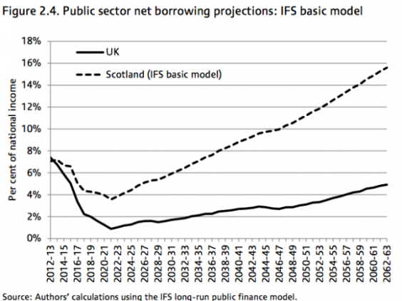 scotland-net-borrowing (1).png