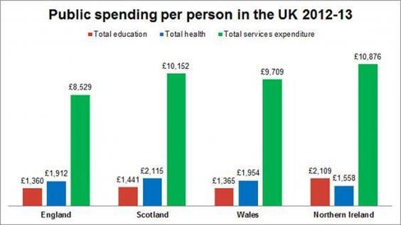 Public-spending.jpg