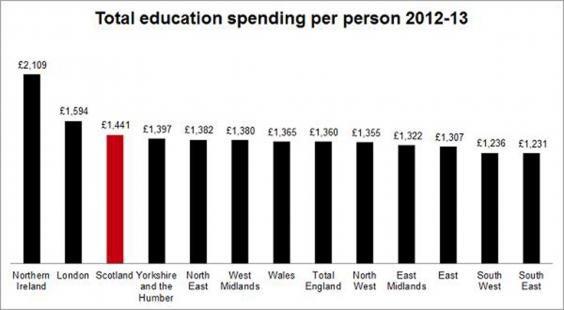 Education-spending.jpg