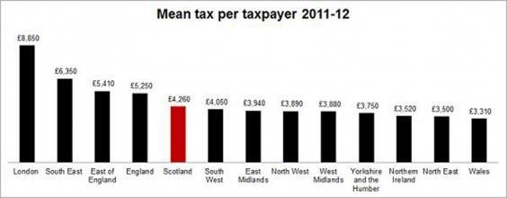 Mean-tax.jpg