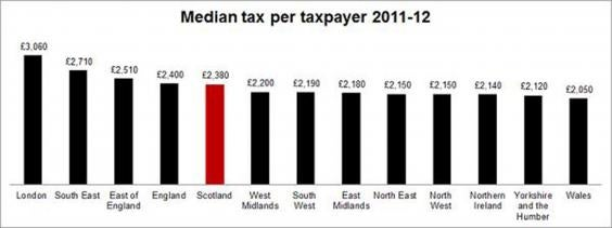 Median-tax.jpg