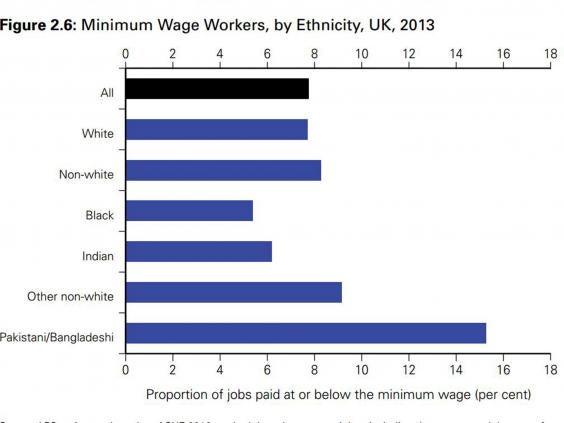 Minimum-Wage-race.jpg