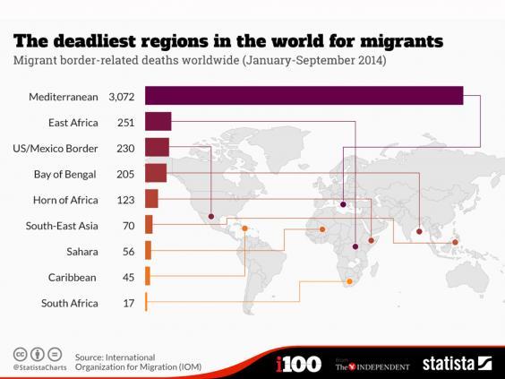 migrants-graphic.jpg