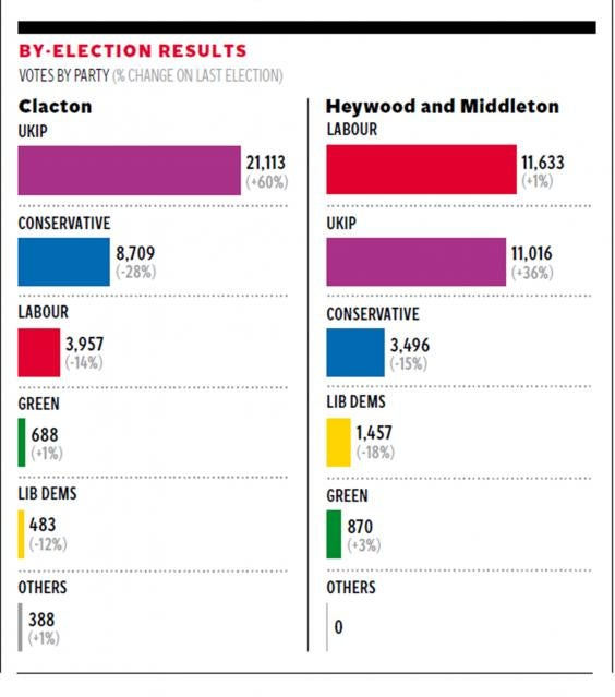 by-election.jpg