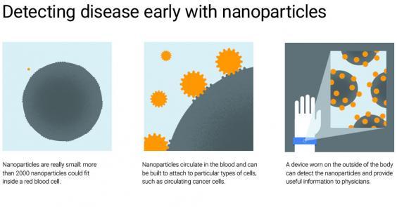 detecting-early-disease.jpg