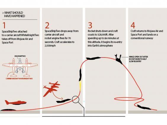 CrashGraphic1.jpg