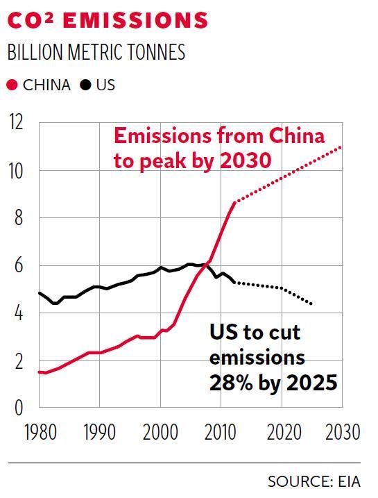 web-us-china-clim-change-graphic.jpg