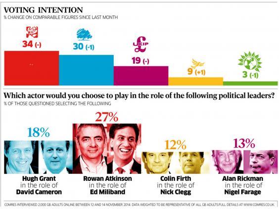 16Nov-IoS-Poll.jpg