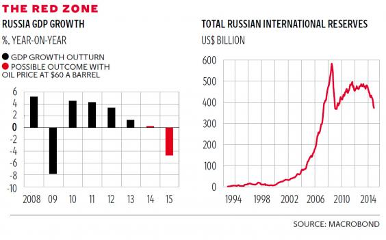 pg-58-russia-graphic.jpg