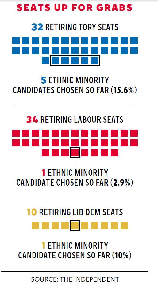 pg-1-labour-ethnic-graphic.jpg