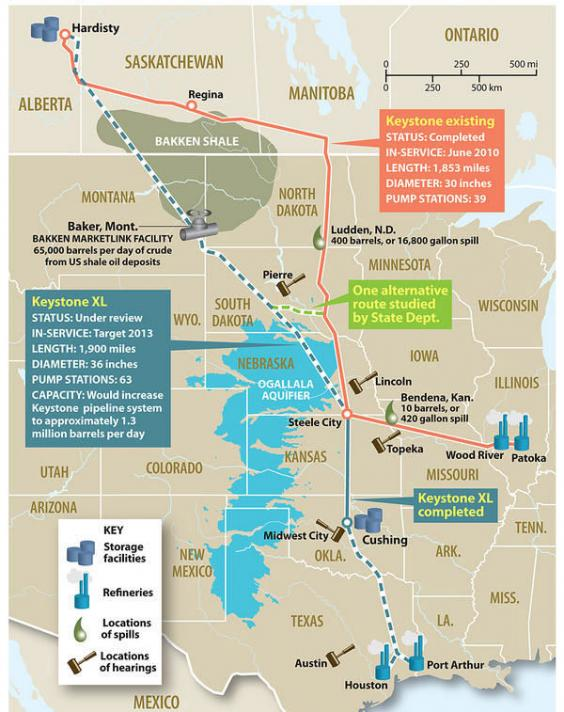 Keystone XL pipeline: What is it, will it create jobs, and ...