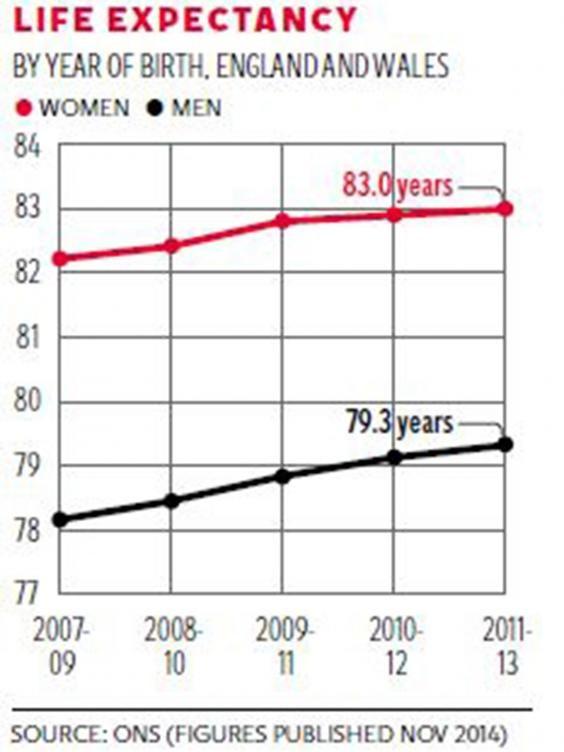 5-LifeExpectancyGraphic.jpg