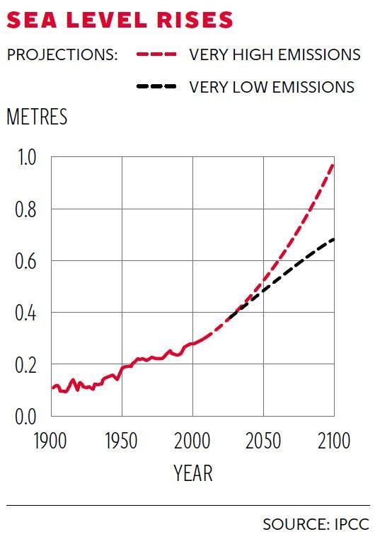 web-sea-levels-graphic.jpg