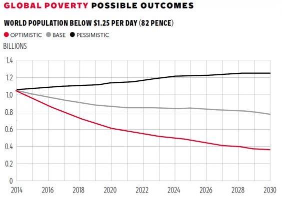 pg-4-world-poverty-graphic-1.jpg