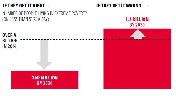 pg-4-world-poverty-graphic-2.jpg