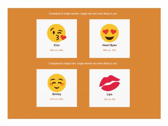 Women vs Men emojis.png