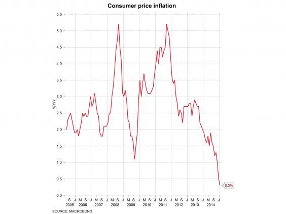 inflation-low-2015.jpg