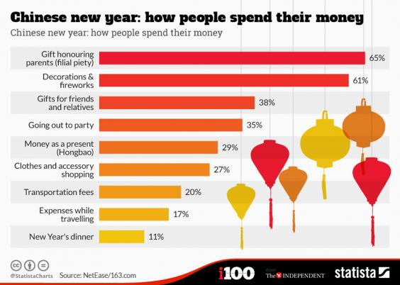 Chinese_New_Year_graphic.jpg