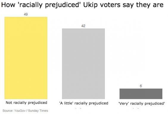 UKIP-Graphic.jpg