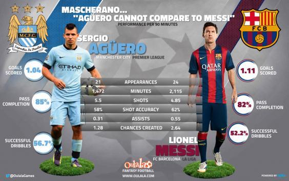 Aguero-Messi-2.jpg