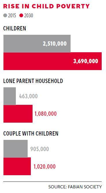 pg-16-child-poverty-graphic.jpg