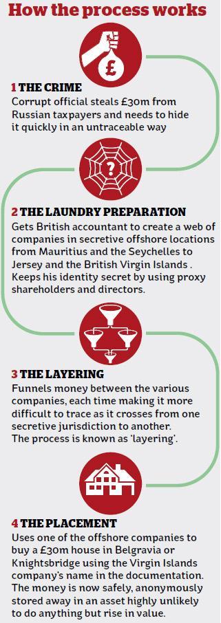 pg-1-dirty-money-graphic-2.jpg