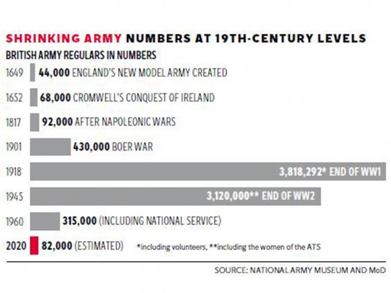 5-Army-Cuts-Graphic.jpg