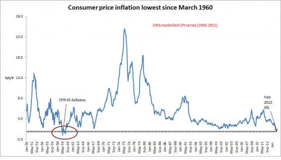 InflationGraphJpeg.jpg