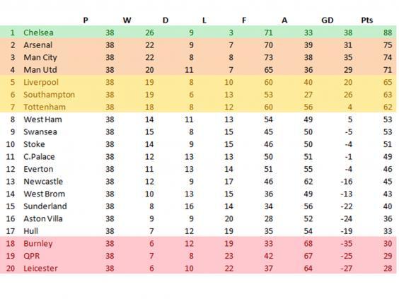 final-table.jpg