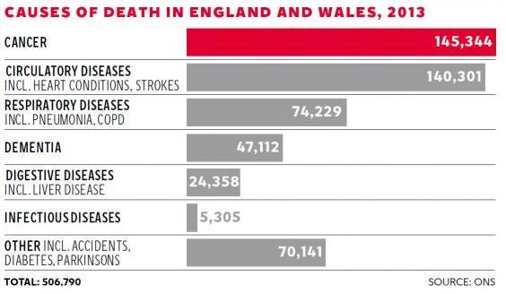 web-death-causes-graphic.jpg
