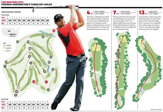 pg-66-masters-graphic.jpg