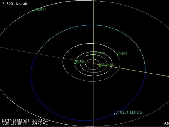 Malala-asteroid.jpg