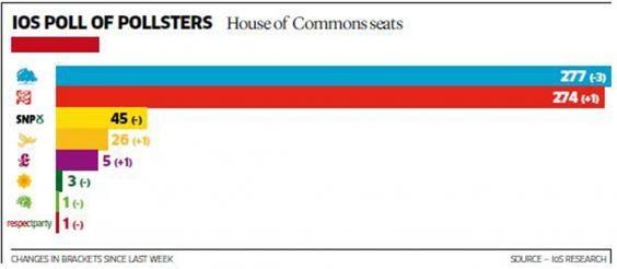 12-Polling-Graphic.jpg