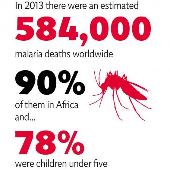 malaria-graphic1.jpg