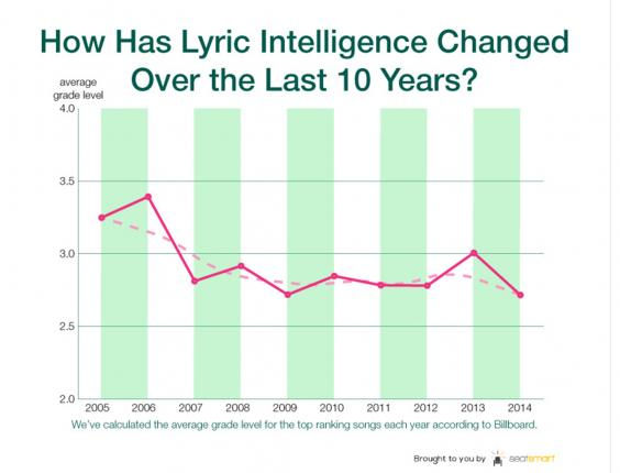 lyric-intelligence1.jpg