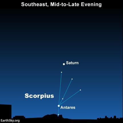 saturn-scorpius-antares-opposition-5-22-2015.jpg