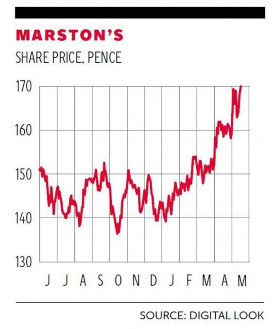 marstons-share.jpg