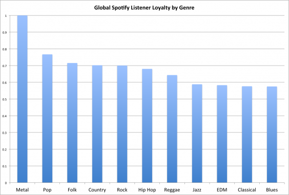 spotifychart.png