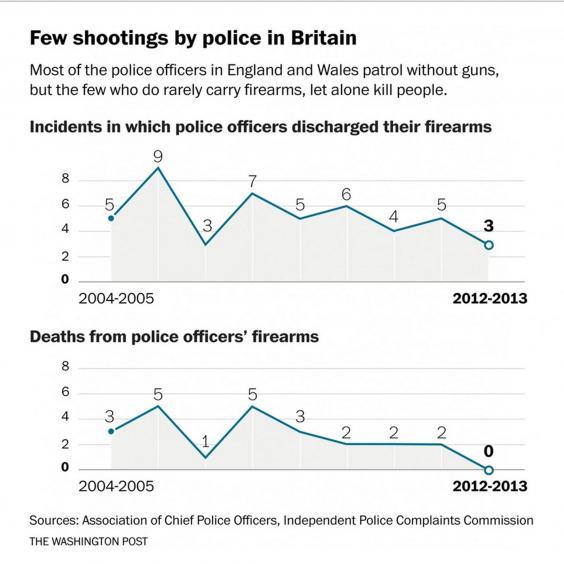 Brit-police - Copy.jpg