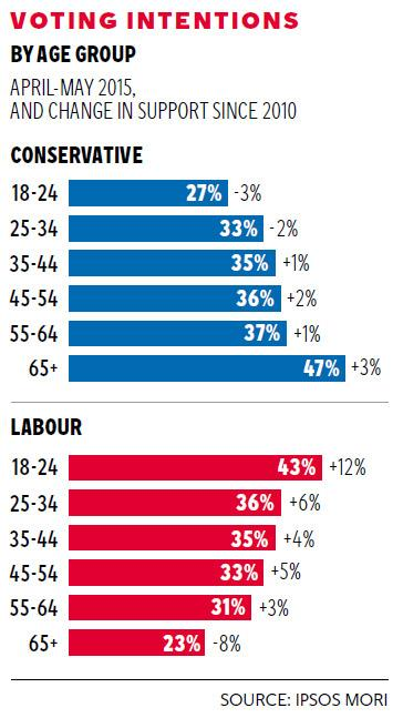 pg-6-labour-graphic.jpg