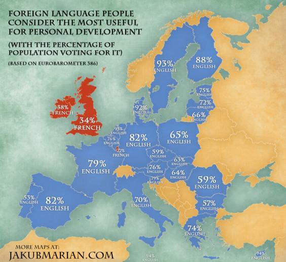 most-useful-languages.jpg