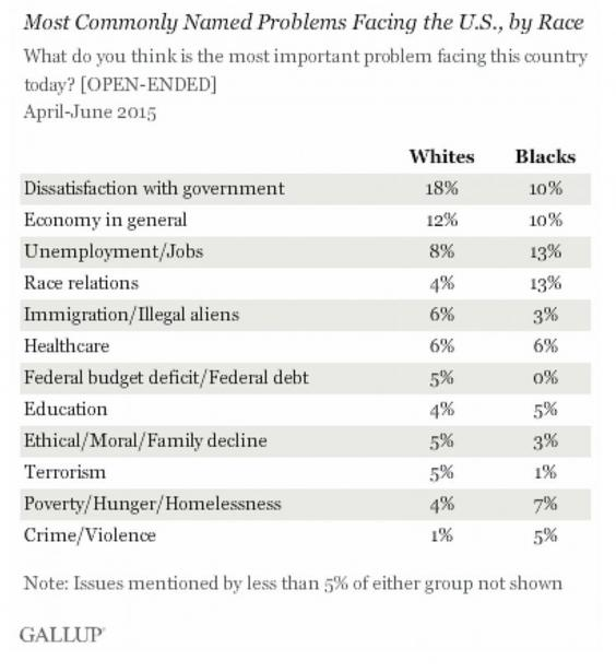 racism-chart2.jpg