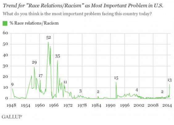 racism-chart3.jpg