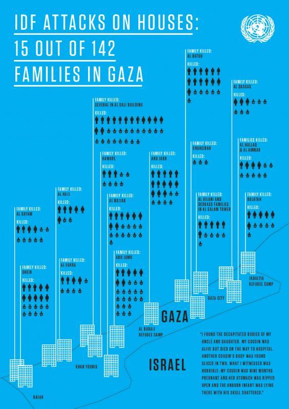 IDF-attacks-on-homes.jpg