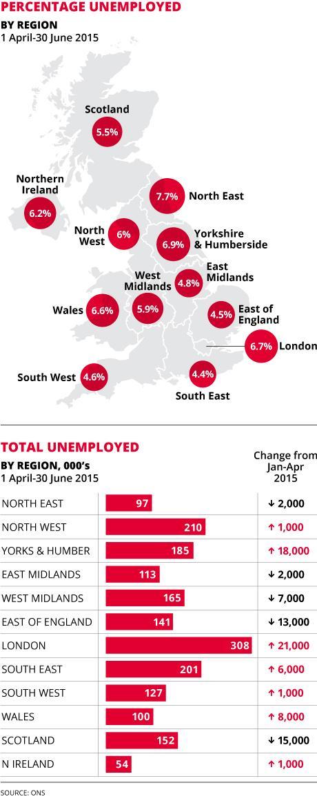 UnemploymentUpdate.jpg
