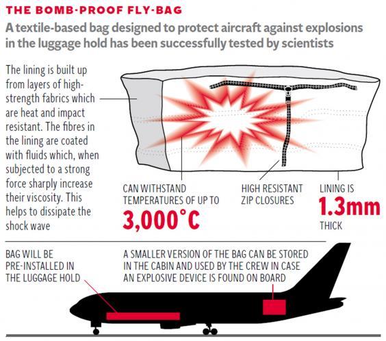 web-bomb-bag-graphic.jpg