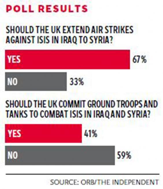 10-Syria-Poll.jpg
