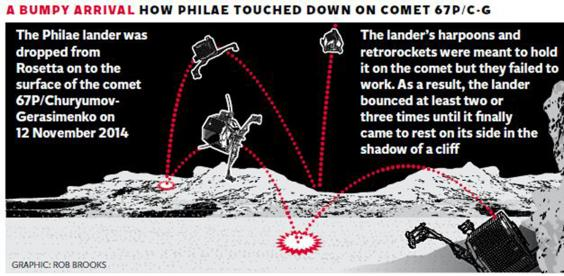 9-Philae-Graphic.jpg