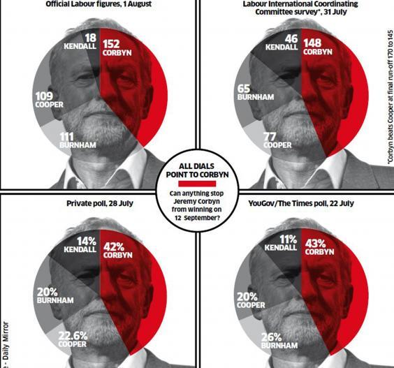 10-corbyn-graphic.jpg