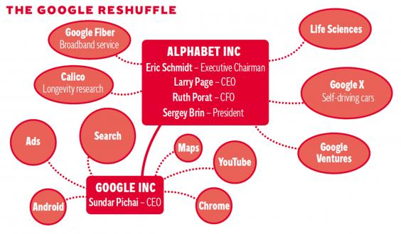 pg-53-google-graphic.jpg